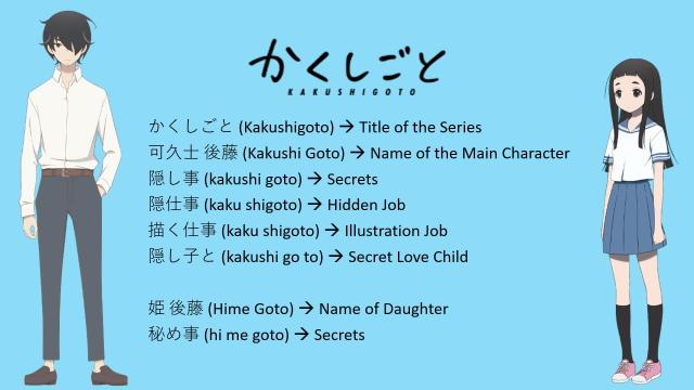 Wordplay from the anime series Kakushigoto