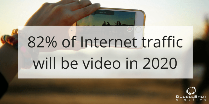 82% of Internet traffic will be video in 2020