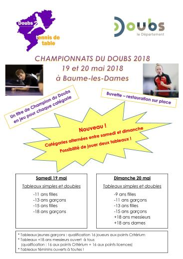 Championnat Du Doubs 2018 Comite Du Doubs De Tennis De Table