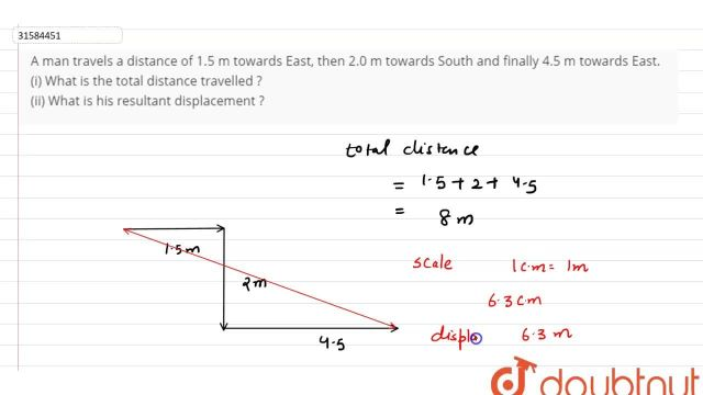 A man travels a distance of 288.288 m towards East, then 28.28 m towards