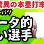 19センバツ・データ的に凄い選手放談!!