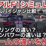 アゼルバイジャン F1シミュレータで各チーム比較 ホンダの馬力は 驚きの結果!picar3