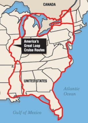 Loop map