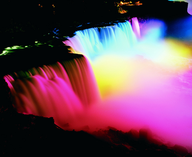 A Guide to the Best Activities at Niagara Falls
