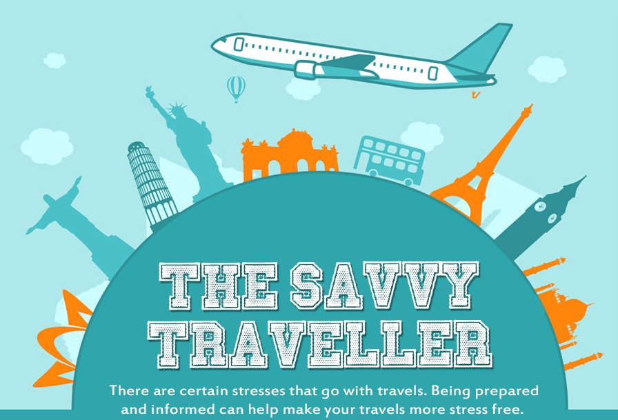 50 Ways to be a savvy traveler