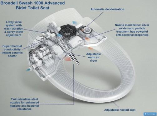 Swash1000-0103