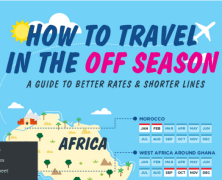 Off-season travel deals