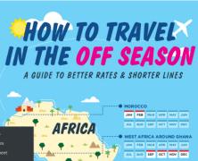 Off-season travel deals