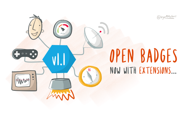 Open Badges extensions
