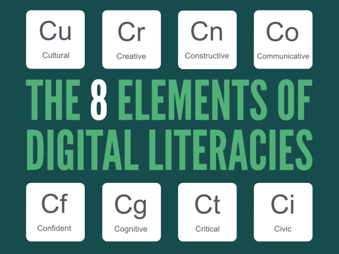 The Essential Elements of Digital Literacies