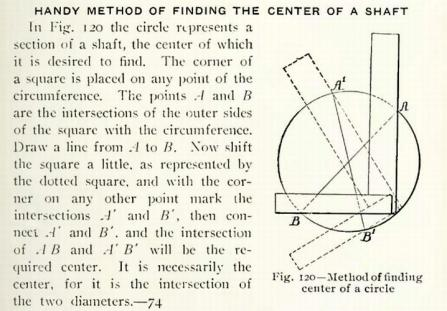 Handy method of finding the center of a shaft