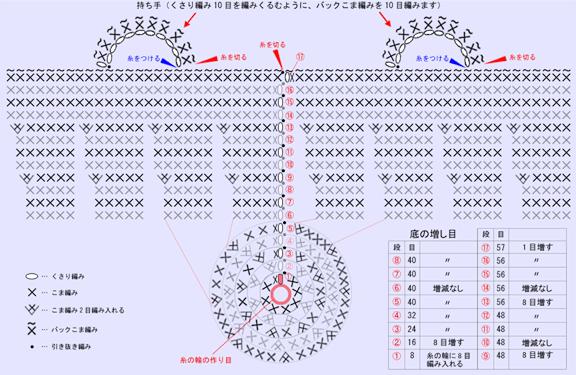 ズパゲッティ  編み図の探し方