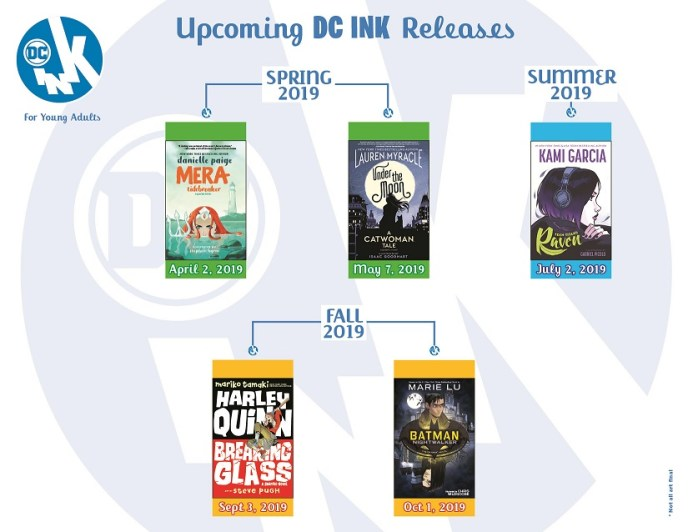 DC Ink Fall Releases