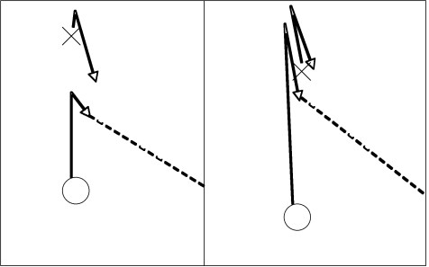 Image result for hitch football route