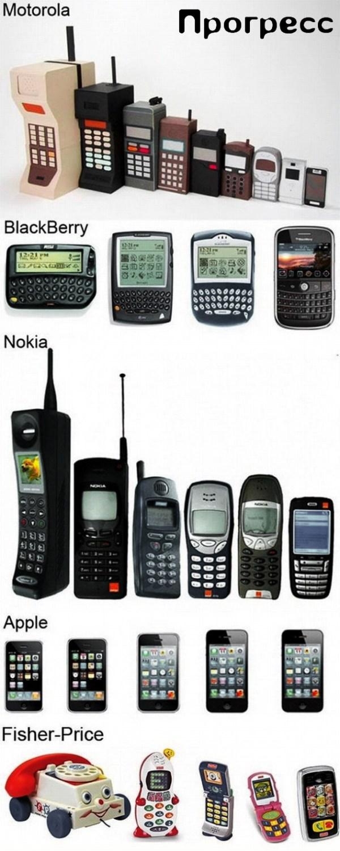 Прогресс телефонов - Бесплатные картинки скачать без ...