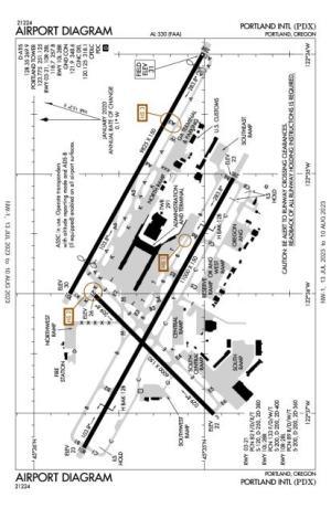 Portland International AirportPDXAOPA Airports