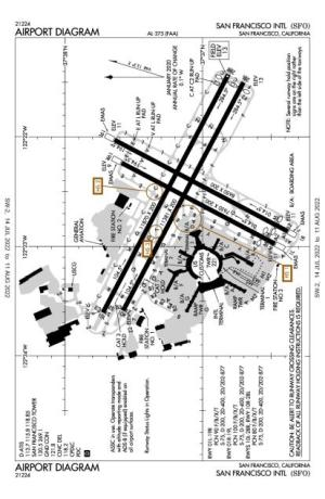 San Francisco International AirportKSFOAOPA Airports