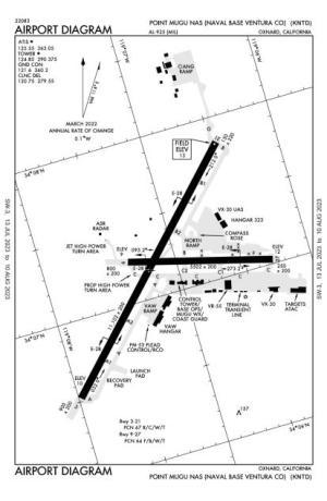 Point Mugu Nas (Naval Base Ventura Co) AirportKNTDAOPA