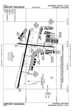 Waukesha County AirportKUESAOPA Airports