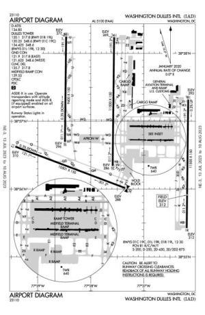 Washington Dulles International AirportKIADAOPA Airports