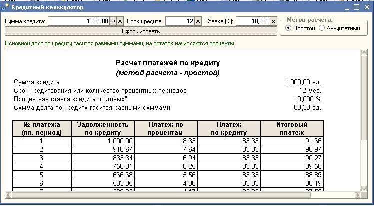 расчет задолженности по процентам по кредитному договору калькулятор