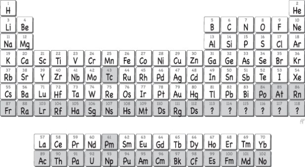 Periodic Table With Atomic Mass Rounded Off Choice Image