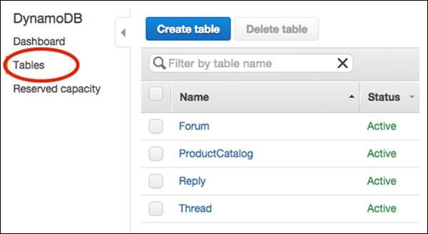 delete_table_using_the_gui_console