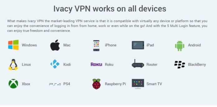 Ivacy VPN Software works on all major Platforms