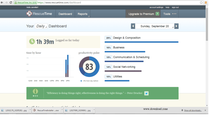 dashboard feature of RescueTime