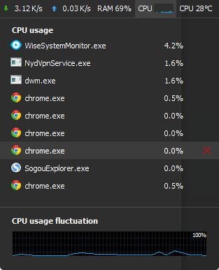 CPU-usage.