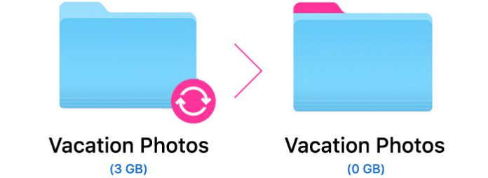 placeholder folders