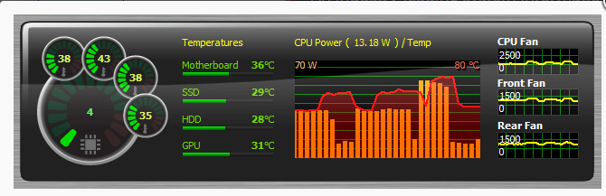 CPU Monitoring FOR System Information Tool