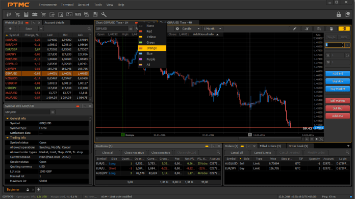 PTMC Trading Software Panel linking