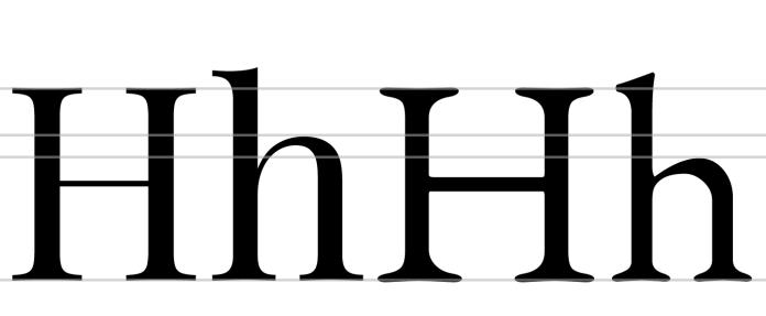 Properties of Font