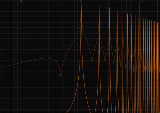 Ultra-clean oscillators