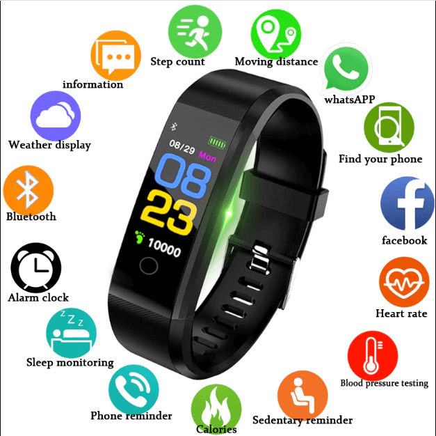 Features of Smartwatch