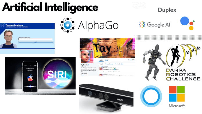 artificial intelligence future top companies