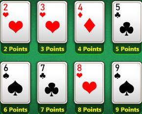 points in rummy