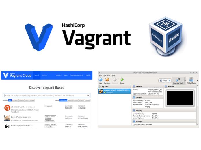 vagrant virtualbox virtualization environment for Windows