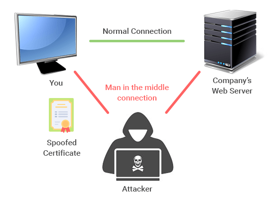 what-does-a-malware-virus-do