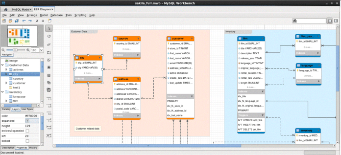ER Diagram of MySQL Workbech