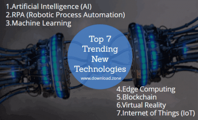 Top 7 Trending New Technologies