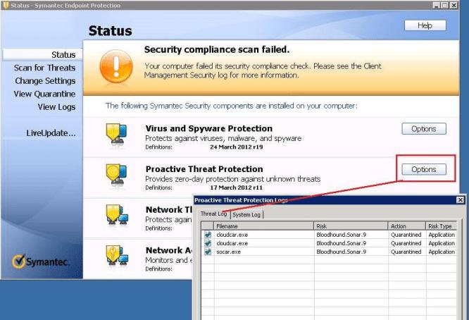 Status of Virus