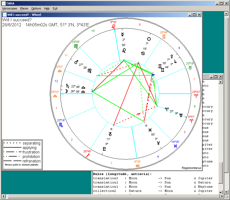 Download Sirius Superb Astrology Cosmic Patterns  INC Full Software