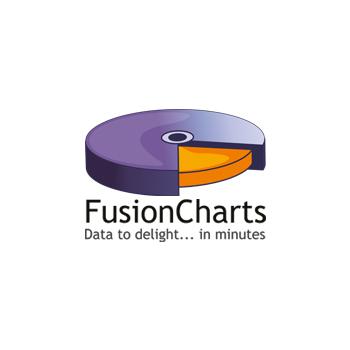 FusionCharts Suite XT v3.16.0 Free download