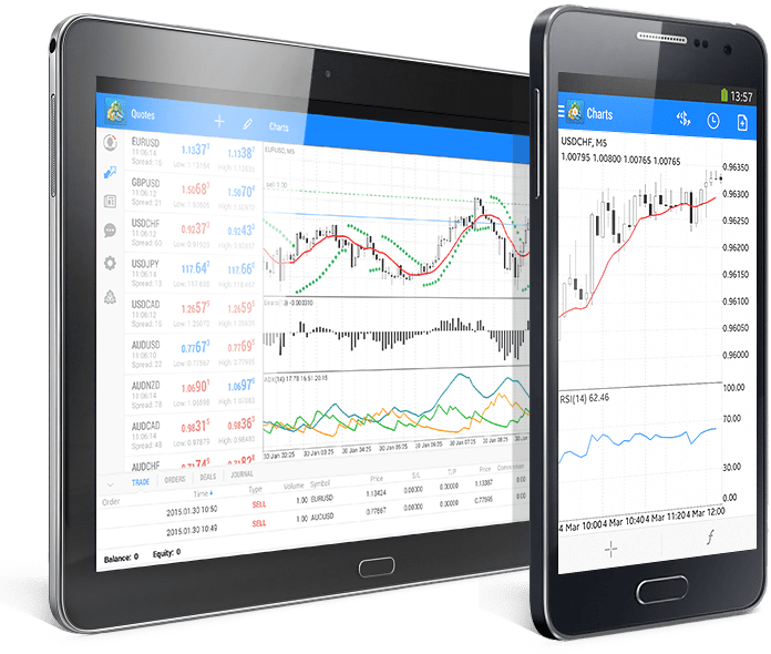 Download MT4 Trading App for Android and Trade on the Go