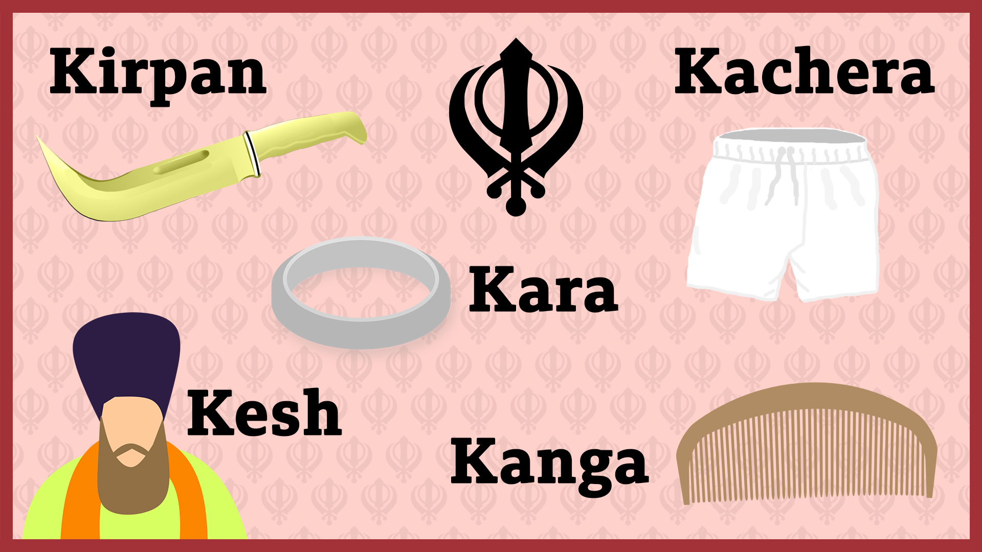 5 K S Of Sikhism Worksheet Ks1
