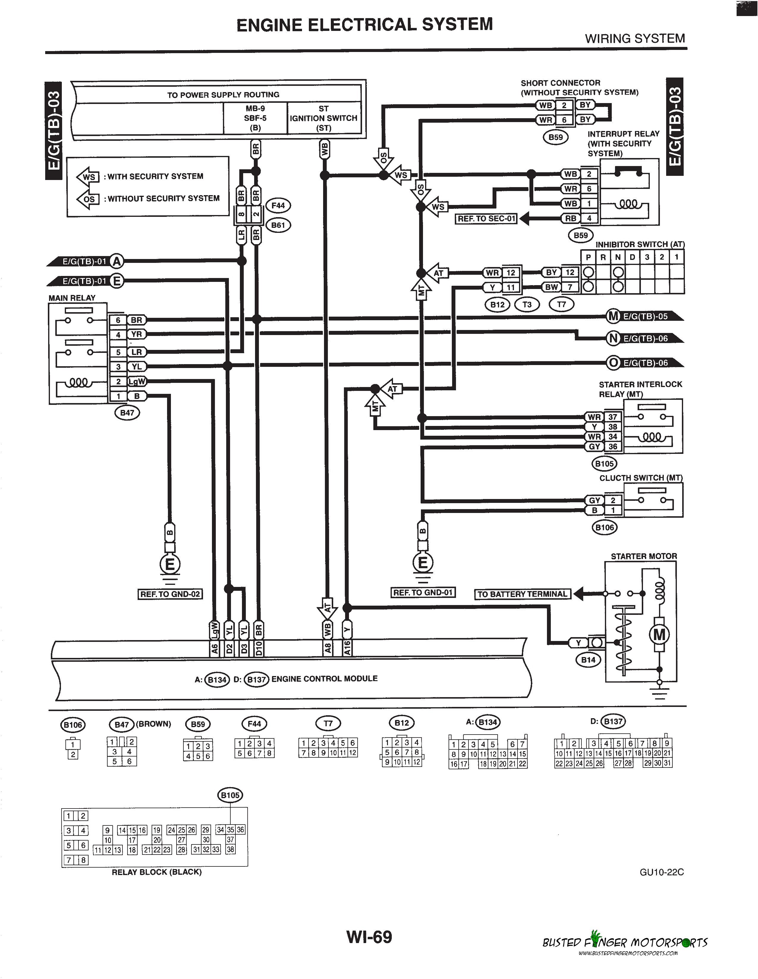 Amp Netconnect Cat5e Wiring Diagram