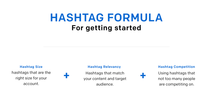 how to pick Instagram hashtags