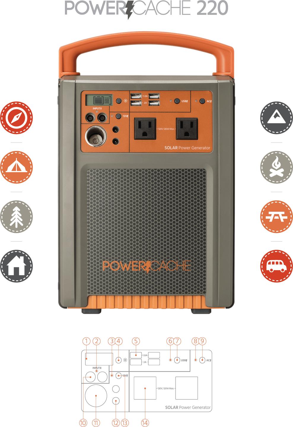 120 Volt Solar Generator